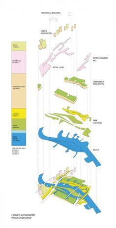 Gallery of 'Water Memory' - Rethinking Shanghai Competition Proposal / Ayrat Khusnutdinov, Zhang Liheng, Alexey Bychkov - 11 Water Architecture, Architecture Program, Architecture Drawings, Architecture Portfolio, Architecture Design, Architecture Diagrams, Landscape Diagram, Landscape Design, Urban Landscape