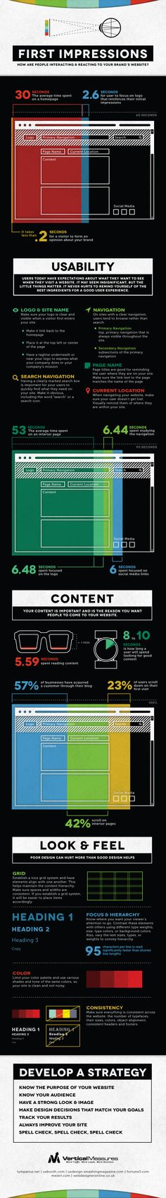 First Impressions: How are-people interacting and reacting to your brands website #infographic #design #ux #in