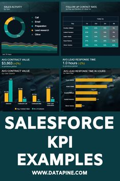 Do you know how to optimize your CRM processes with the most important Salesforce KPIs? Dashboard Reports, Excel Dashboard Templates, Sales Dashboard, Analytics Dashboard, Dashboard Design, Data Analytics, Microsoft Excel, Performance Dashboard, Sales Tips