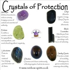 Crystals for Protection poster by Rainbow Spirit crystal shop using crystal healing