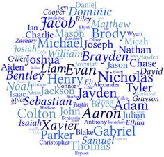 138 Best Baby Names Images Baby Names Sons Girl Names