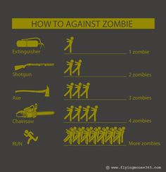 How To Against Zombie, by Flying Mouse