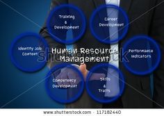 Hr Stock Photos, Images, & Pictures | Shutterstock