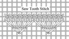 Sawtooth stitch
