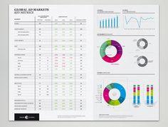 MagnaGlobal Ad Markets Poster by Bureau Oberhaeuser, via Behance Diagram Design, Graph Design, Web Design, Chart Design, Book Design, Design Table, Information Design, Information Graphics, Graphic Design Print