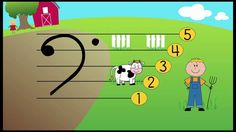 And don't forget about the Bass Clef. Here is another with Farmer Fred #piano #teach #learn