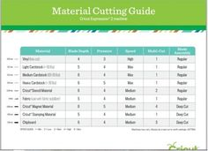 Material cutting guide for Cricut Expression 2