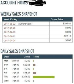 $306.81 this week, Learn How! And build a 10k monthly business http://doneforyousystem.net