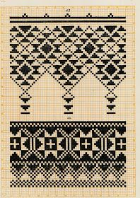 Embroidery from Northern Left-Bank Ukraine, Sumy, Chernyhiw and Starodub regions Cross Stitch Borders, Cross Stitching, Cross Stitch Embroidery, Cross Stitch Patterns, Knitting Charts, Knitting Stitches, Knitting Patterns, Crochet Chart, Filet Crochet