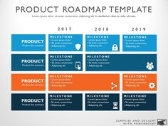 Agile Roadmap Template Visio Pinterest Template Business And - Sample business roadmap template