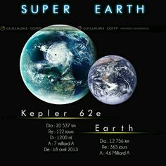 How long till we have the potential to reach another earth like planet? Space Planets, Space And Astronomy, Earth And Space Science, Science And Nature, Earth From Space, Nasa, Another Earth, Super Earth, Astronomy Facts
