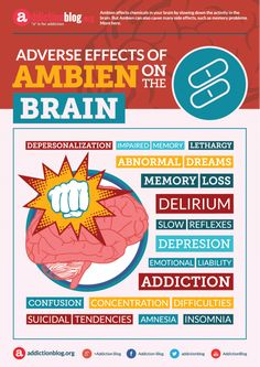 Adverse effects of Ambien on the brain (INFOGRAPHIC)