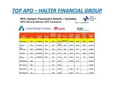 APO :: Finančné poradenstvo INAK Periodic Table, Periodic Table Chart, Periotic Table