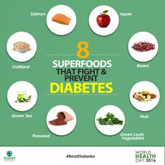 Eating these right foods will help control your blood sugar levels and prevent diabetes.