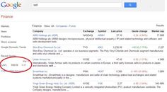 """Google Finance Shows Apple Stock Price For The Query 'Sell', Problem Isn't 'Deliberate' - A Reddit reader first noticed that if the word """"sell"""" is typed into the search field on Google Finance, the site redirects to the financial page for Apple Inc. [Click on Image Or Source on Top to See Full News]"""