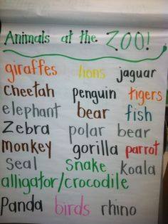 Brainstorm animals we know from the zoo Zoo animal poster. Brainstorm animals we know from the zoo Preschool Zoo Theme, Preschool Lessons, Kindergarten Themes, Classroom Themes, Preschool Ideas, Zoo Animal Crafts, Zoo Animal Activities, Zoo Project, In The Zoo
