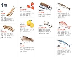 Nutrition How To Eat Healthy Wine Recipes, Cooking Recipes, Healthy Recipes, Seasonal Food, Survival Food, Food Categories, Korean Food, Food Menu, Food Design