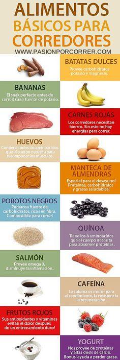 Alimentos básicos para #corredores