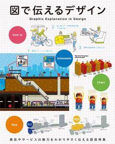 図で伝えるデザイン , http://www.amazon.co.jp/dp/4756243002/ref=cm_sw_r_pi_dp_Pl-7qb15RPXYM