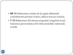  BP 15 Disfunciones crónica de la región abdominal (estreñimiento pertinaz crónico, diarrea mucosa crónica).  V 52 disfu...