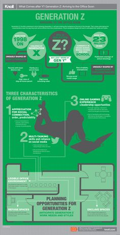 What Comes After Y? Generation Z Infographic | Workplace Research | Resources | Knoll