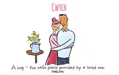 Cwtch (Welsh) - A hug, the safe place provided by a loved one