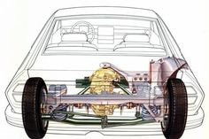 - LE ALFA AI RAGGI X Alfa Alfa, Technical Drawing, Alfa Romeo, Sketchbooks, Spider, Antique Cars, Classic Cars, Antiques, Vehicles
