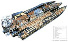 1982 Team Johnson (OMC) V8 Velden Tunnel Powerboat, F1 John Player Special