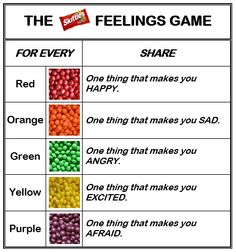 The Emotions Candy Game M&M Feelings Game Could be a fun ice breaker or the start of a debate game. Counseling Activities, Team Building Activities, Icebreaker Activities, Teacher Team Building, Icebreakers For Kids, Icebreaker Questions, Anger Management Activities, Emotions Activities, Kindness Activities