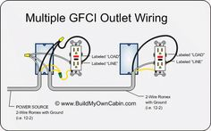 Multiple GFCI Outlet Wiring
