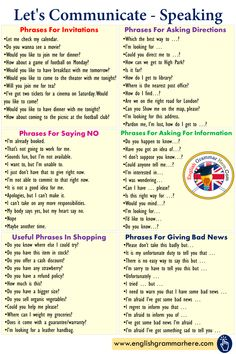 Let's Communicate - Speaking Phrases - English Grammar Here Learn English Speaking, English Learning Spoken, Teaching English Grammar, English Language Learning, Learn English Words, Speak Fluent English, English Grammar For Kids, English Phonics, Learn Spanish