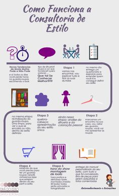 Infografico com o passo-a-passo de uma consultoria de estilo completa maiores informações: danyla@divadoestilo.com.br