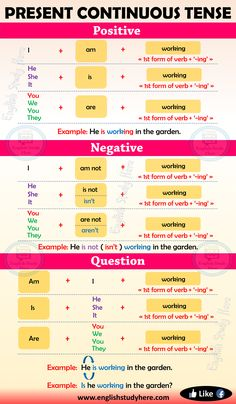 Present Continuous Tense in English Present Continuous Tense indicate an action which is in progress at the time of speaking English Grammar For Kids, Teaching English Grammar, English Writing Skills, English Study, English Lessons, Learn English, English English, Class 1 English, Learning English For Kids