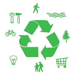 reuse the past recycle the present save the future Recycling is an important part of a sustainable lifestyle and in preserving the resources used by society unfortunately, the vital role of sustainability and recycling today is often.