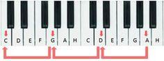 FIBONACCI PIANO