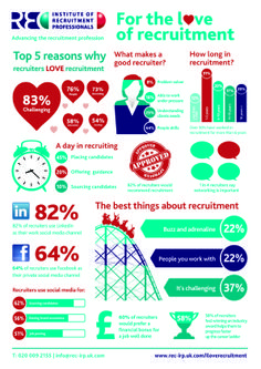 For the love of recruitment #infographic www.rec-irp.uk.com