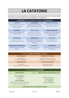 Ptsd, Trauma, Save Me, Psychology, Coaching, Mindfulness, Journal, Messages, Education