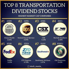How To Build Wealth With Dividend Investing, Get Paid While You Sleep Stock Market Investing, Investing In Stocks, Investing Money, Stock Market For Beginners, Dividend Investing, Dividend Stocks, Budgeting Money, Financial Tips, Money Matters