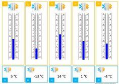 Voici un atelier auto correctif de lecture de données : les graduations d'un thermomètre. Dans le document, vous trouverez 35 thermomètr... Grade 2 Science, School Organisation, Cycle 2, Preschool Activities, Document, Voici, Teaching, Seasons, French