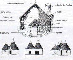 About Apulia's trulli Verona Italy, Tuscany Italy, Venice Italy, Rent A Villa, European Decor, Palermo Sicily, Earth Homes, Learning Italian, Stone Houses