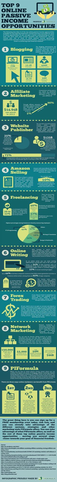 Top 9 Online Passive Income Opportunities Infographic Ways to make money, make extra money, make more money