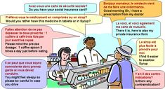 Dialogue : Chez le pharmacien