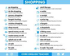 Shopping Vocabulary