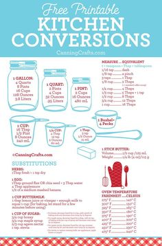 """Our FREE printable kitchen conversion & substitution chart is a life saver! Don't let uncertainty about converting ingredient measurements slow you down when you're """"in the zone"""" cooking. Get the FREE Kitchen Measurement Conversions, Measurement Conversion Chart, Farm Kitchen Ideas, Kitchen Tips, Kitchen Cook, Baking Conversion Chart, Kitchen Cheat Sheets, Kitchen Measurements, Baking Tips"""