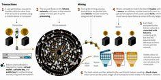 A grosso modo el funcionamiento de los bitcoins.   Los mineros... en muchos casos hackers y spammers
