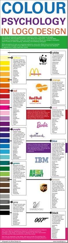 Psicología del color para el diseño de logos. Infografía con un buen resumen.