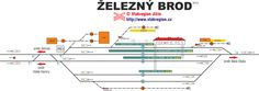 Train Layouts, Line Chart, Charts, Diagram, Map, Glass, Graphics, Drinkware, Location Map