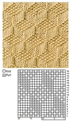 Tumbling moss blocks - Lilly is Love Knitting Squares, Knitting Stiches, Loom Knitting Patterns, Knitting Charts, Stitch Patterns, Crochet Patterns, Loom Bands, Crochet Blanket Tutorial, Basket Weave Crochet