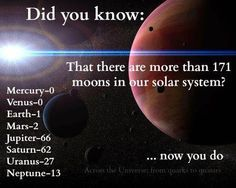 Space Facts There's actually 179 known Moons in our solar system, if you include the Dwarf Planets: Eris - 1 moon Pluto - 5 moons Haumea - 2 moons Makemake - 0 moons Ceres - 0 moons Astronomy Facts, Space And Astronomy, Astronomy Stars, Cosmos, Science Facts, Fun Facts, Life Science, Forensic Science, Planets And Moons