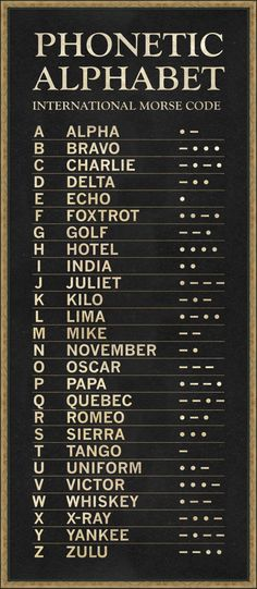 International Morse Code - Phonetic Alphabet: good to know. Survival Tips, Survival Skills, Homestead Survival, Phonetisches Alphabet, Alphabet Symbols, Nato Phonetic Alphabet, Sign Language Alphabet, Things To Know, Good To Know